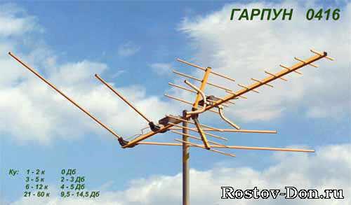 Телевизионная спутниковая и эфирная антенны, проводка кабеля, НТВ плюс...