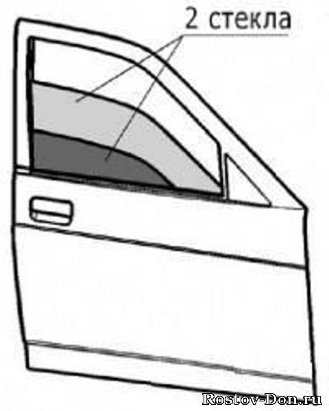 Защитная шторка от солнца (МЕХАНИЗМ ДВОЙНОГО СТЕКЛА - г. Тольятти) устанавливается в Махачкале единственным дилером...